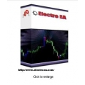 Electro EA – Full Automated Forex Trading Strategy and Mike Swanson Money Management Tool